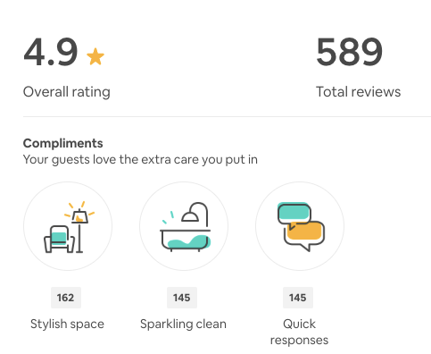 airbnb-income-potential-reviews
